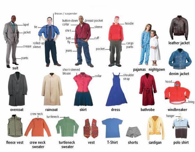 คำศัพท์ภาษาอังกฤษหมวดเครื่องแต่งกาย learn english clothes vocabulary