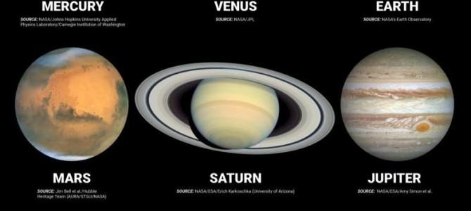 ภาพพระอาทิตย์ ดาวเคราะห์ทั้ง 8 พลูโต (Pluto) และเสียงจากอวกาศ