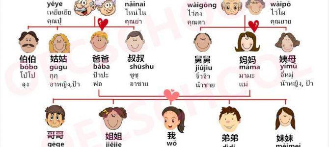 คำศัพท์ภาษาจีนกลางหมวดครอบครัว