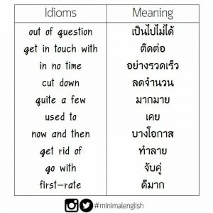เรียนภาษาอังกฤษออนไลน์ คำศัพท์ภาษาอังกฤษ กริยาวลี Phrasal Verbs และสำนวน Idioms